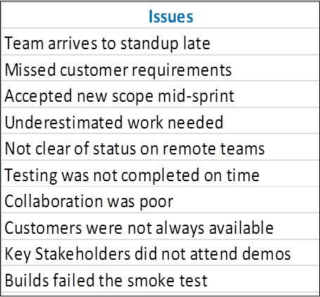 Figure 5:  You may have numerous issues discussed during your retrospective, but you need to slim this list down to what is most important to resolve.  In this example the team has reached agreement on a top 10 issues list.