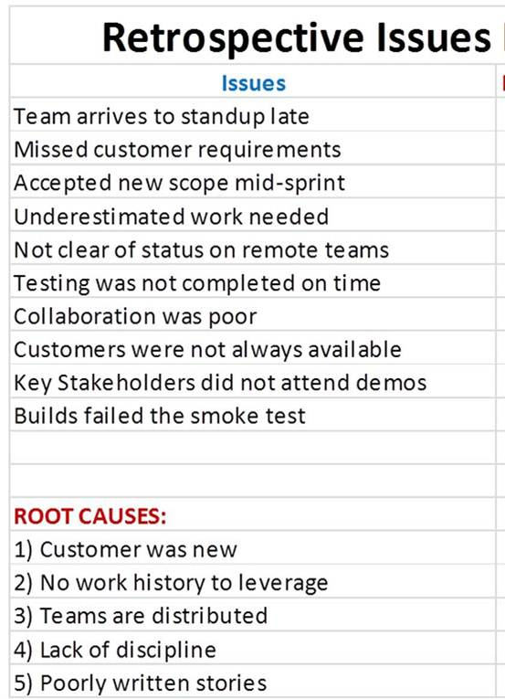Figure 6:  A team identifies 5 root cause for the top 10 issues they experienced during the last sprint or project.