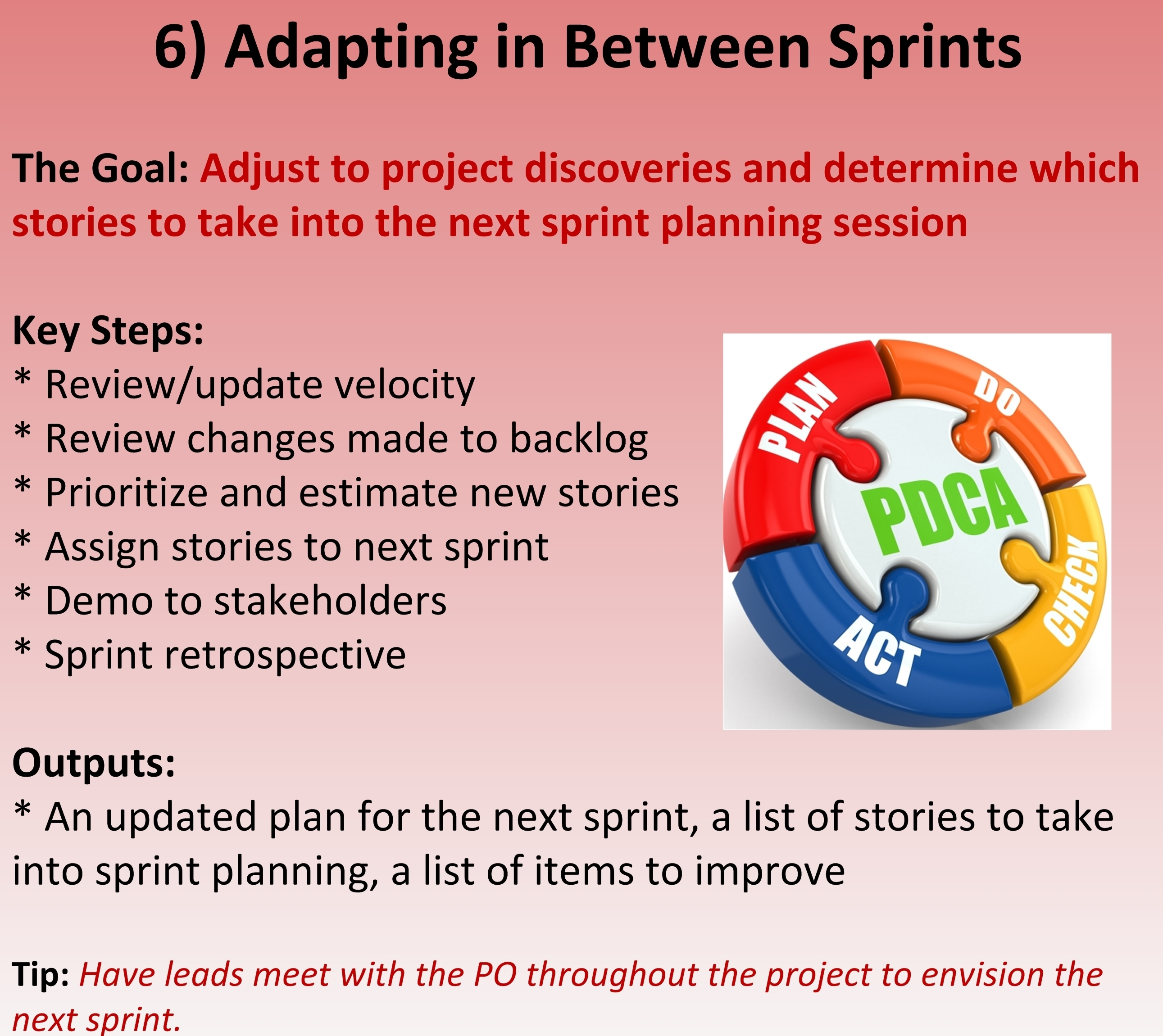 Determine how much time you need to wrao-up at sprint at the end, and include this time in determining your sprint lenght.