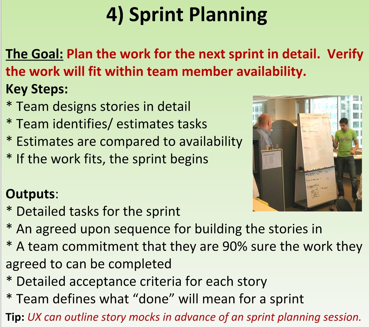 Perhaps the most overlooked part of sprints is sprint planning.  Agile teams often rush to start a sprint even when the goals are unclear.  We do sprint planning because the goal is not to start a sprint as soon as we can, but rather to finish a sprint as soon as we can.